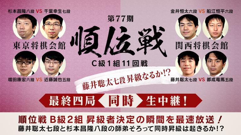 第77期順位戦 C級1組11回戦 最終四局同時生中継!藤井聡太七段昇級なるか!?