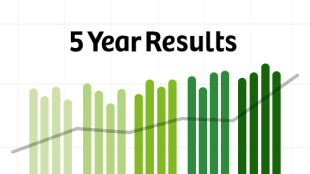 5-Year Results