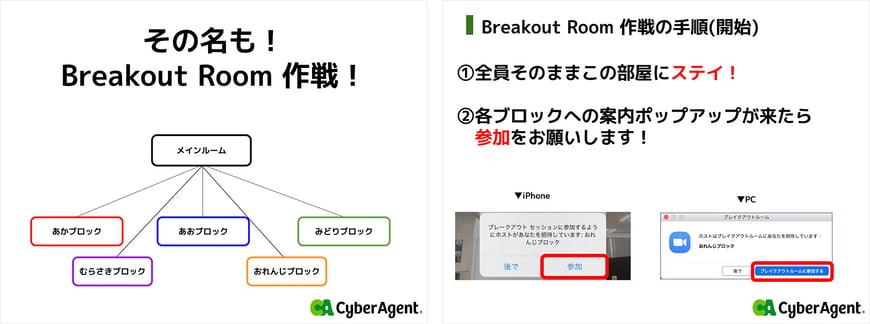 (Breakout Roomの使い方レクチャー)