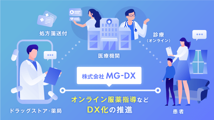 株式会社MG-DX