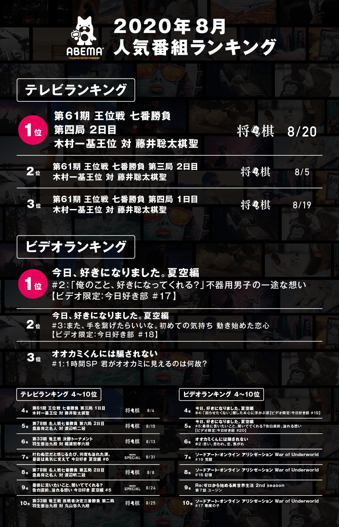 リアルタイム 藤井 聡太