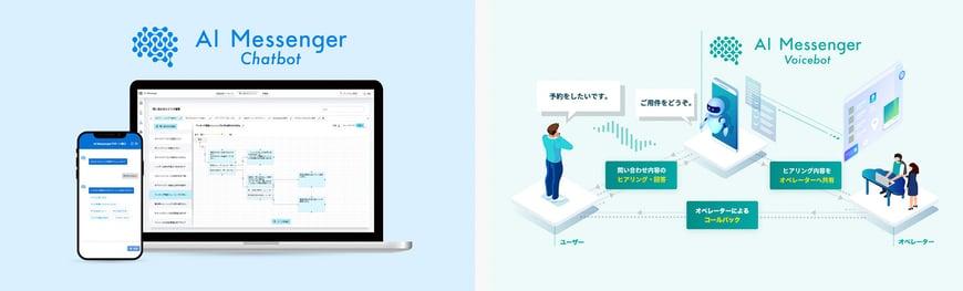 (左「AI Messenger Chatbot」、右「AI Messenger Voicebot」)