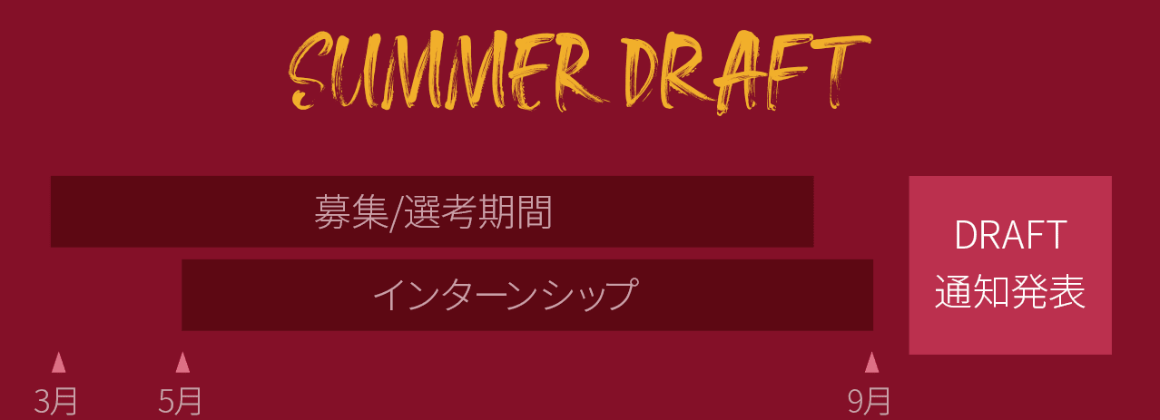 Summer DRAFT